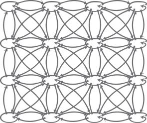 web perspective of the biomatrix